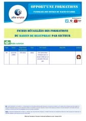 Fichier PDF of dt49 beaupreau fiche detaillee secteur hotel restau