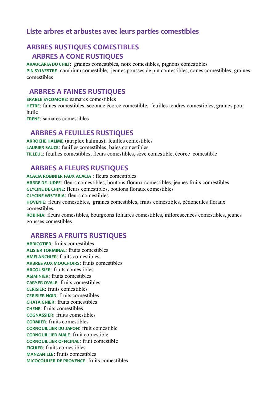 le reve du peuple des arbres version un.pdf , page 2/589