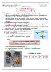 Fichier PDF cours 2 recepteurs passifs 01 eleve