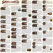 smallworld aide peuples pouvoirs