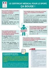 3 plaquette certifmedical