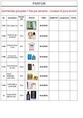 futures dispos parfums