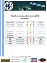 resultats matches hbcv 5 6 novembre 2016