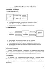principes de fonctionnement de l ordinateur