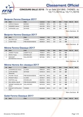 20161112 resultat thones