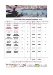 Fichier PDF classement final trophees des champions novembre 2016
