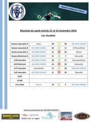 resultats matches hbcv 12 13 novembre 2016