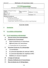 09 11 16 10h15 11h15 immunologie carnoy b50 b51