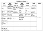 entrainement semaine 07