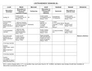 entrainement semaine 08