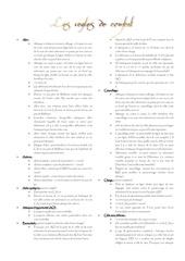 5891 les regles de combat