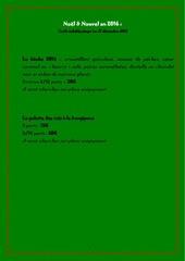 lilys cakes plaquette tarifs fetes 2016
