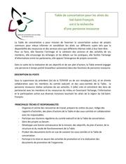 Fichier PDF persrestablevsf