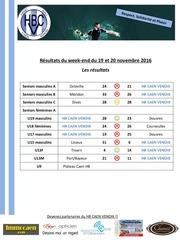 resultats matches hbcv 19 20 novembre 2016