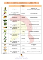 conservation aliments 2