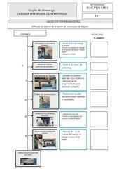 Fichier PDF fiche depose bande cermex 2017