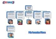 Fichier PDF organigramme pole formation