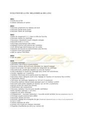 Fichier PDF evolution fjr
