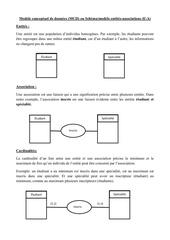 Fichier PDF modele conceptuel de donnees