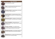 Fichier PDF carte des thes noirs