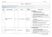 Fichier PDF microsoft word sequence p5 syllabes finales