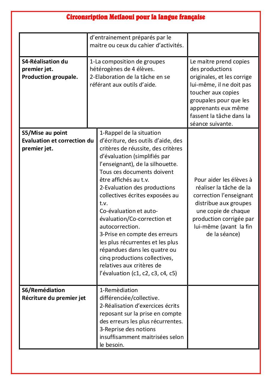 Repartition Seances Production Ecrite 5eme Annee Fichier Pdf