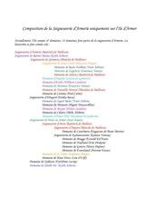 Fichier PDF seigneurerie d armerie
