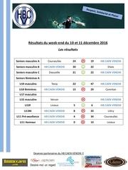 resultats matches hbcv 10 11 decembre 2016