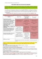 Fichier PDF 20160310 tableau ss etudiante 2016