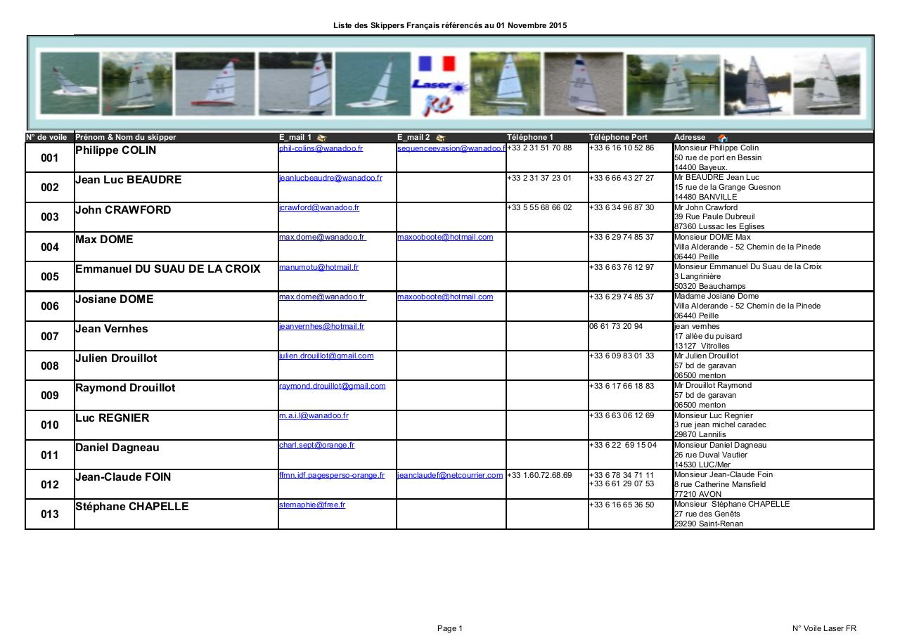 Aperçu du document Liste des skippers Laser rc au 14 12 2016.pdf - page 1/13