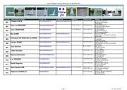 liste des skippers laser rc au 14 12 2016