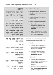 support tb chabbat 21b