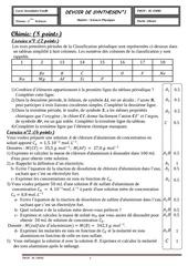 Fichier PDF devoir de synthese n 1