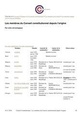conseil constitutionnel 98198