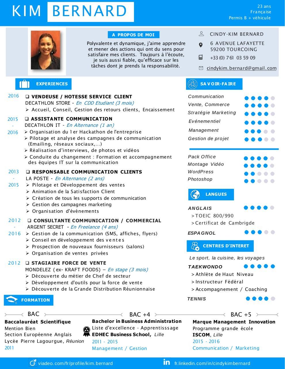 cv kim par cindykim91 - cv kim bernard pdf