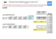 championnats d acad indoor 2017