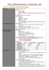 ue 1 hematologie cytologie 3a pdf