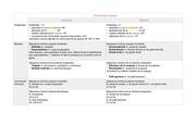 Fichier PDF 1 1 mouvements du complexe de l epaule
