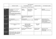 Fichier PDF 1 6 muscles de la main