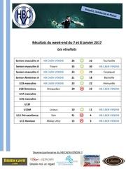 Fichier PDF resultats matches hbcv 7 8 janvier 2017