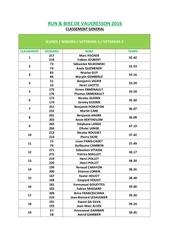 classementgeneral 2016 run bike jpg
