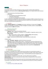 Fichier PDF tabac et tabagisme ue6