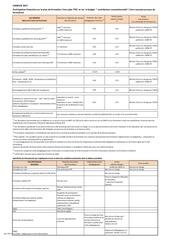 Fichier PDF constructys criteres de prise en charge 2017