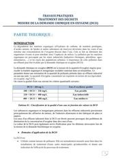 Fichier PDF dco