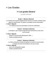 Fichier PDF lesgrades