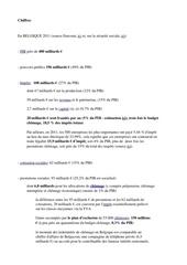 Fichier PDF chiffresb