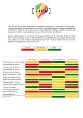 Fichier PDF positionnement lois