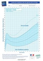 courbes croissance garcon