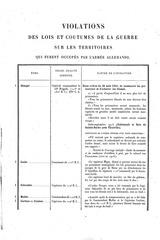 crimes de guerre 1914