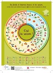 Fichier PDF calendrier des fruits et legumes de saison